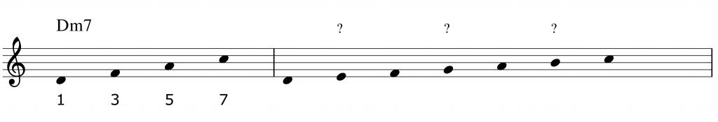 Saxophonunterricht Alsbach-Hähnlein